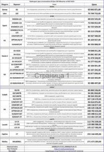 Новые цены GM Uzbekistan