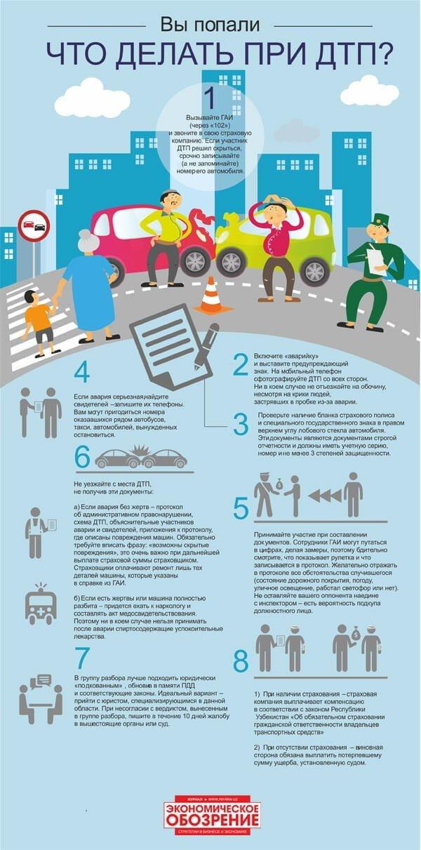 Что делать при ДТП - Инфографика