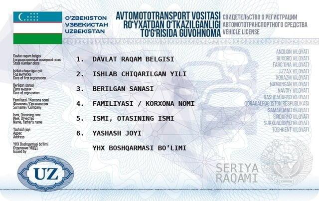 Новые водительские права в Узбекистане