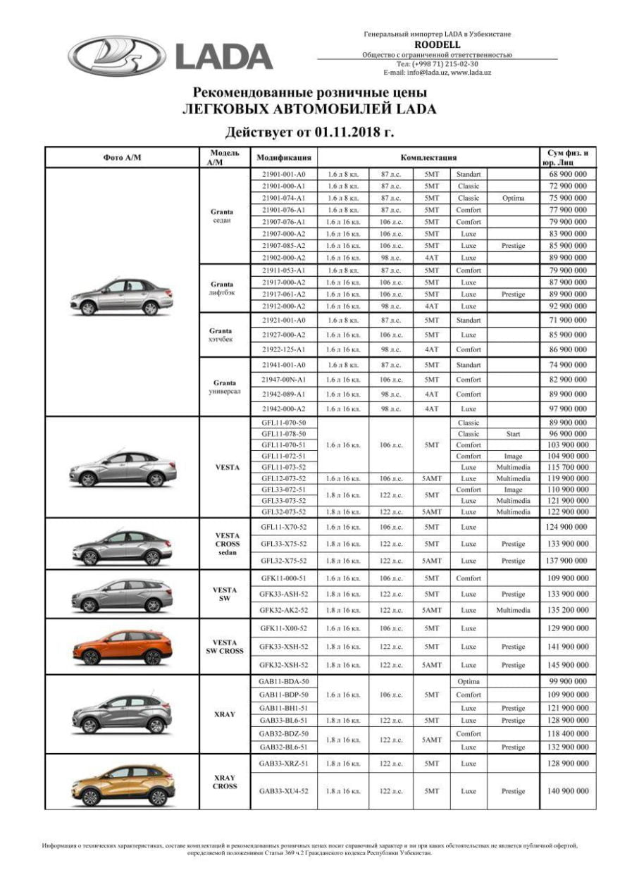Цены Lada Narxlari в Узбекистане