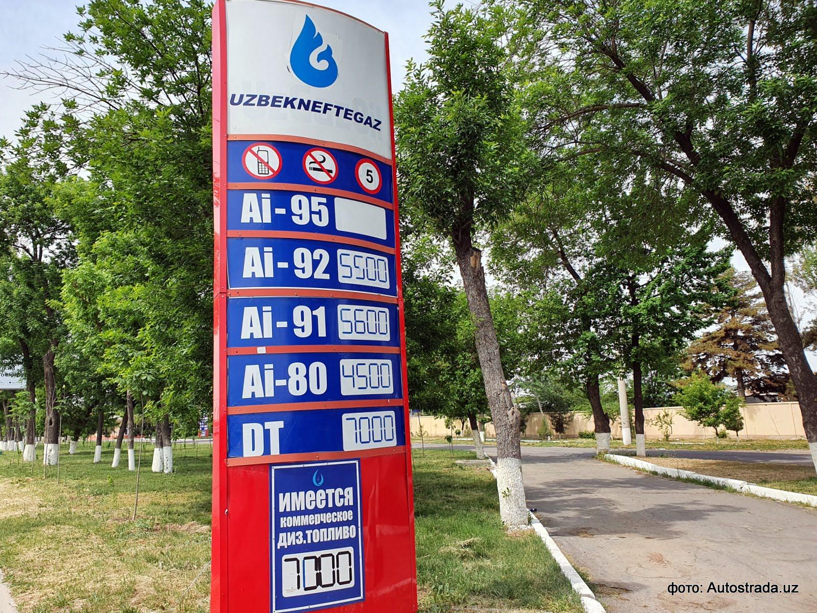 После отмены с 1 мая государственного регулирования цены на самую популярную марку бензина в Узбекистане, его цена на бирже упала на 46%. Цена в рознице снизится на 11%.