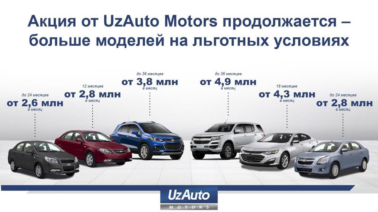 Автокредит Рассрочка от UzAuto Motors (GM Uzbekistan) до 15 августа от 0% годовых (продление акции)